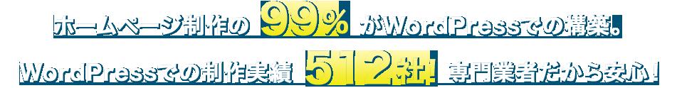 ホームページ制作の99%がWordPressでの構築。